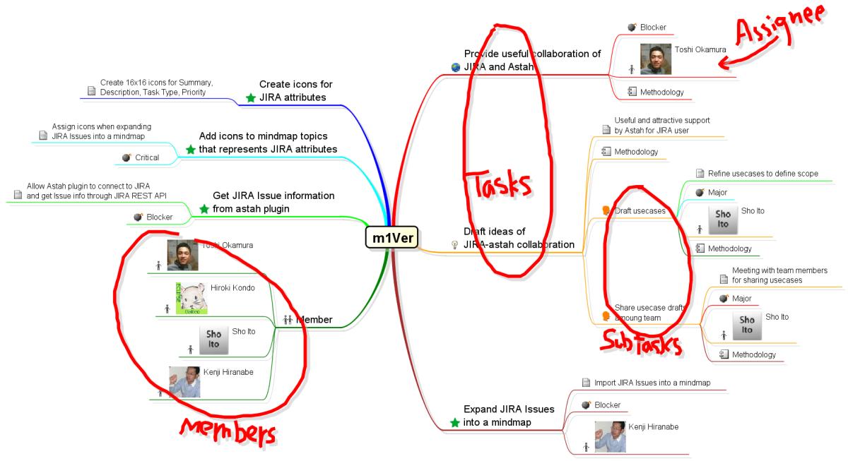 Mindmap planning (1)