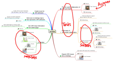 Mindmap planning, we love this, too!