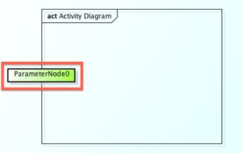 Activity_Parameter_Node