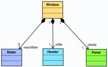 Astah_UML_Pad14