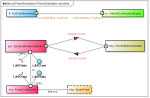 Astah SysML Internal Block Diagram