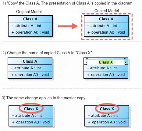 Clone_and_Copy_in_Astah