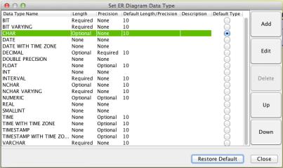 Astah ER Data Type