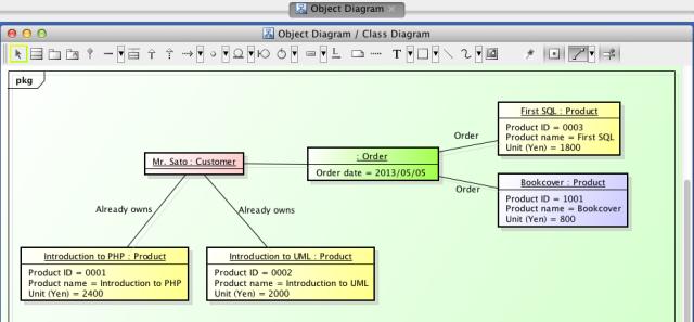 UML_Object_diagrams_in_Astah