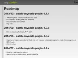 Anycode_Roadmap