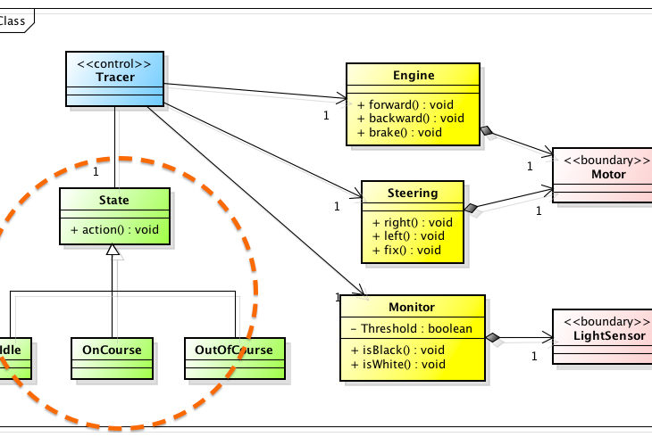 Line presentations in astah 1 how to represent generalizations sometimes we receive this question how could we represent the shared target style like the sample figure below in red circle astah uml class diagram ccuart Choice Image