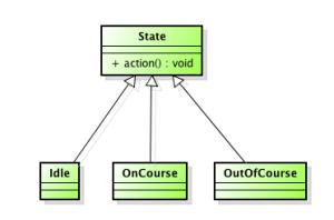 Astah_UML_ClassDiagram2