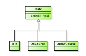 Astah_UML_ClassDiagram3
