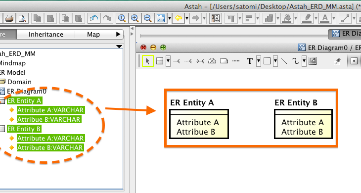 Mind Mapping And Er Diagram Integration Convert Mind Map Topics