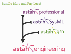 Astah Engineering Pack - use Astah Professional/SysML/GSN with one single license!