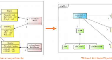 Class diagram astah in 5min hide all the attributes and operations from diagrams ccuart Choice Image