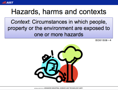 harm context, SysML, SafeML, safety-critical systems development