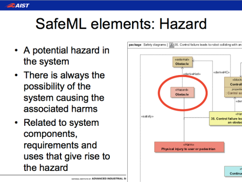 SysML, SafeML, safety-critical system development