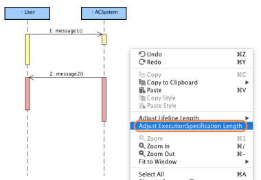 sequence diagrams, UML, UML Sequence diagram, execution specification, executionspecification, execution occurrence