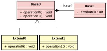 astah-framework