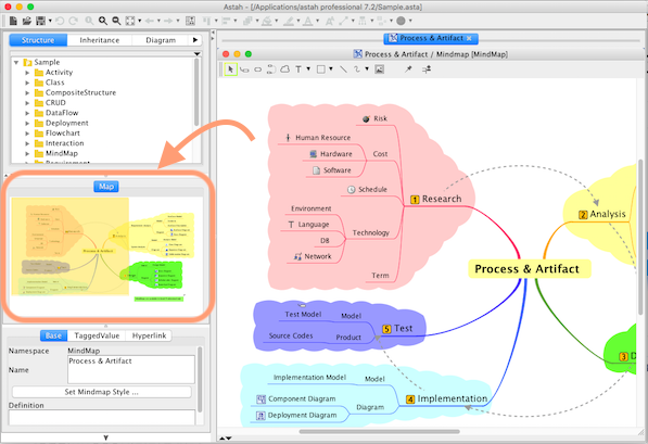 Increase your efficiency by using map view for your diagramming astah has keyboard shortcuts to zoom inout diagrams on the diagram editor which is helpful enough but if you learn how to use map view diagramming will ccuart Image collections