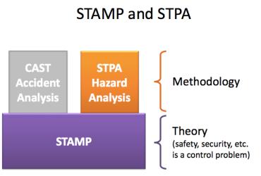 From Dr. John Thomas slide(https://www.ipa.go.jp/files/000063045.pdf)