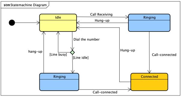sample-state-machine.png