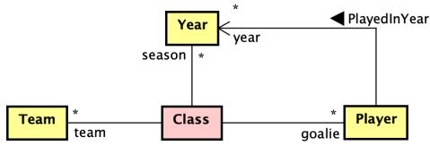 sample-uml-class diagram.png