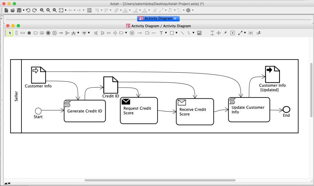 BPMN look & feel on UML Activity Diagram